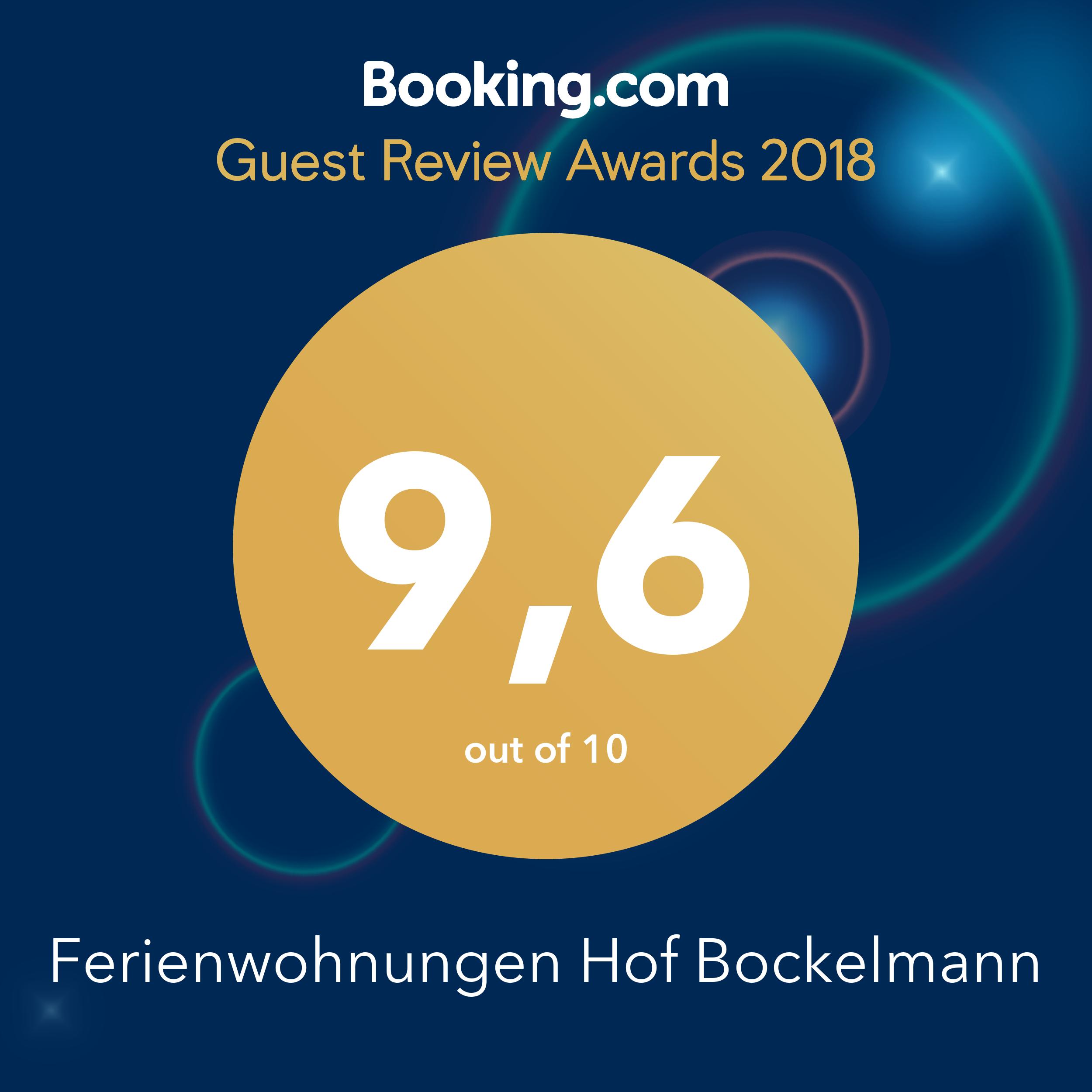 Bewertung Booking.com